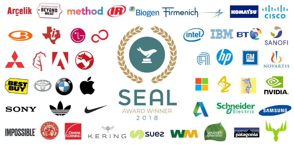 Most Sustainable Companies 2018